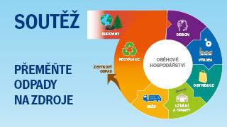 3. ročník soutěže MPO Přeměna odpadů na zdroje